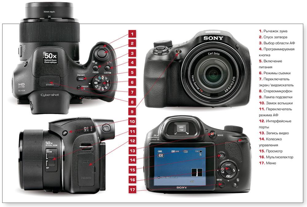 Sony Cyber-shot Dsc-hx300 руководство пользователя - фото 9